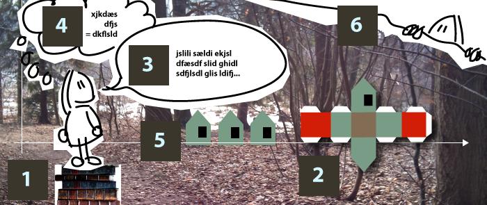 7goals