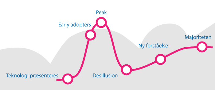 teknologi_cyklus2